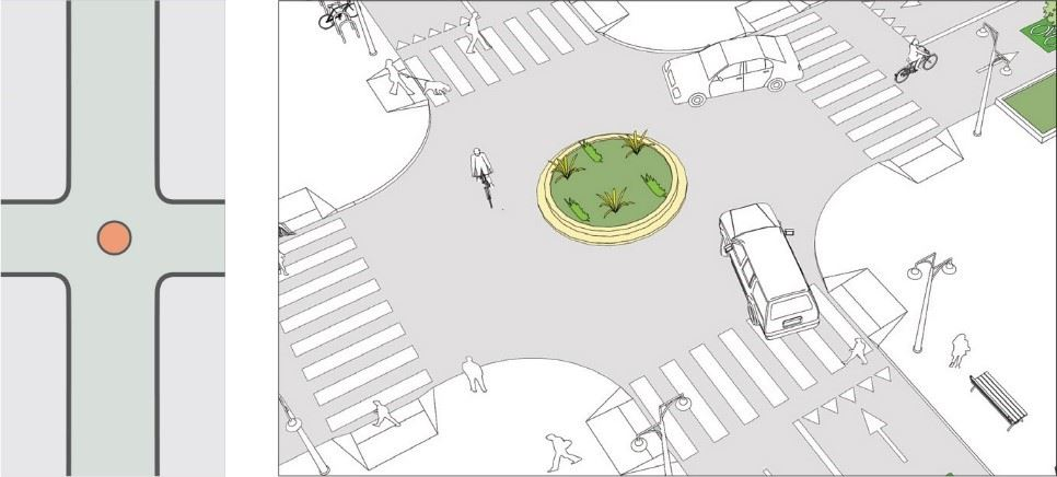 Mini-Roundabouts or Traffic Circles