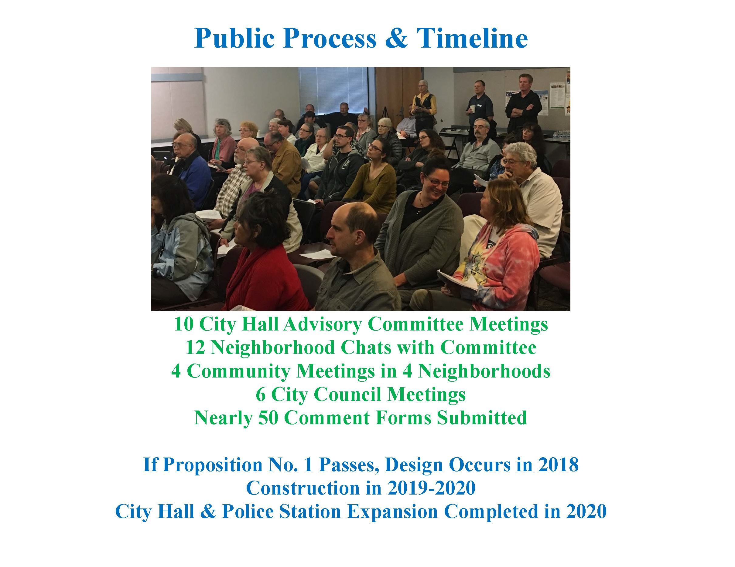 Civic Campus Public Process & Timeline